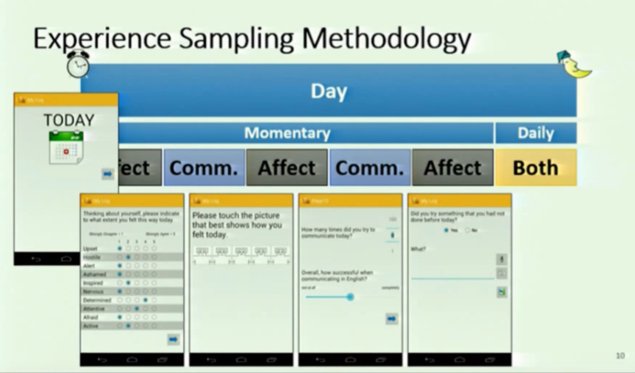 Experience Sampling Methodology - Mobile App